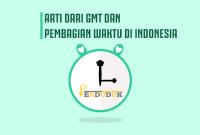 Arti Dari GMT dan Pembagian Waktu di Indonesia