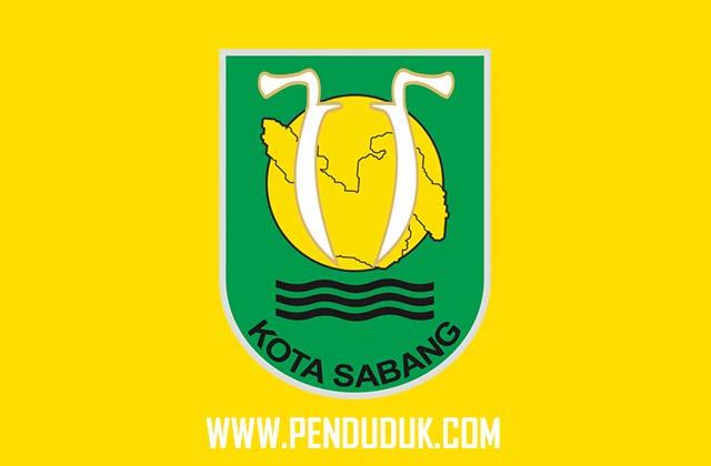 Daftar Kodepos Kota Sabang, Provinsi Aceh
