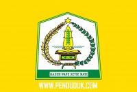 Daftar Kodepos Kabupaten Aceh Tamiang, Provinsi Aceh