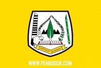 Daftar Kodepos Kabupaten Aceh Tenggara, Provinsi Aceh