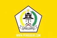 Daftar Kodepos Kabupaten Aceh Utara, Provinsi Aceh