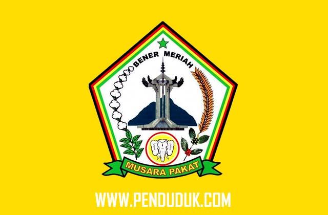 Daftar Kodepos Kabupaten Bener Meriah, Provinsi Aceh