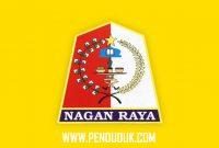 Daftar Kodepos Kabupaten Nagan Raya, Provinsi Aceh